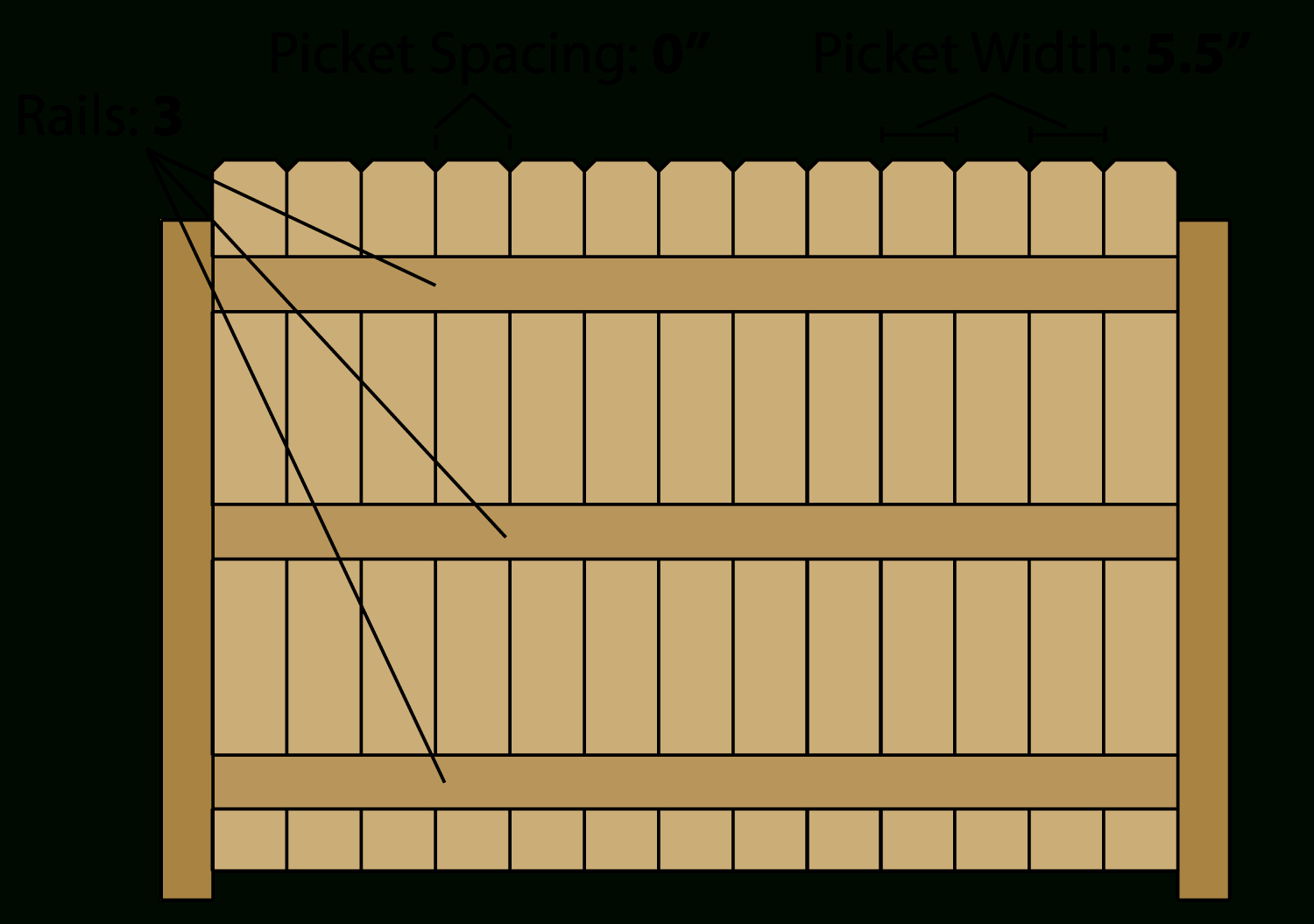 Wood Fence Estimate Spreadsheet With Regard To Fence Calculator  Estimate Wood Fencing Materials And Post Centers