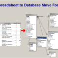 Wordpress Spreadsheet For Should You Convert Your Spreadsheet To A Database?  21Stsoft