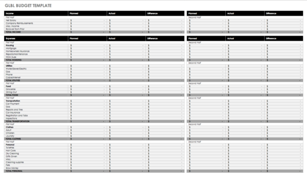 Work Expenses Spreadsheet Template For Free Budget Templates In Excel For Any Use
