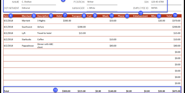Work Expenses Spreadsheet Template For How To Account For Employee Expenses [ Free Expense Report Templates]