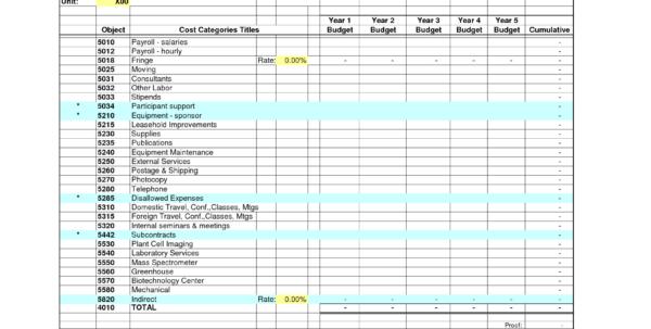 Work Expenses Spreadsheet Template Inside Moving Expenses Spreadsheet Template  My Spreadsheet Templates