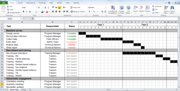 Work Schedule Spreadsheet Excel For Work Plan Template  Tools4Dev