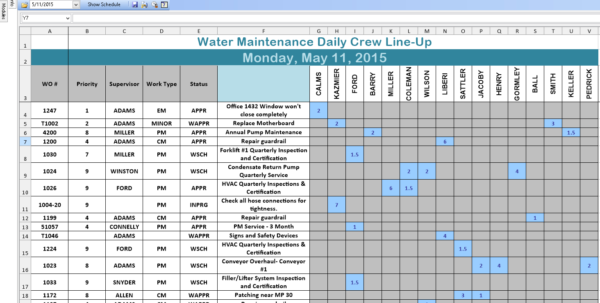 Work Schedule Spreadsheet Excel Pertaining To Scheduling Worksheet Excel  Rent.interpretomics.co