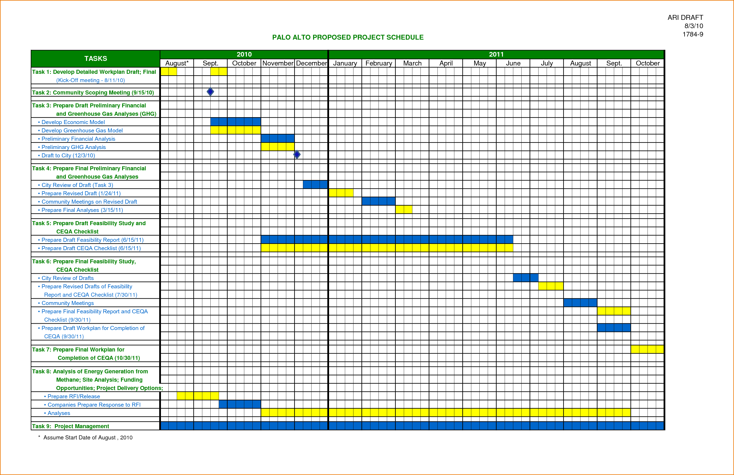 Work Schedule Spreadsheet Excel With Timetable Templates Excel  Alex.annafora.co