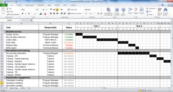 Work Schedule Spreadsheet In Work Plan Template  Tools4Dev