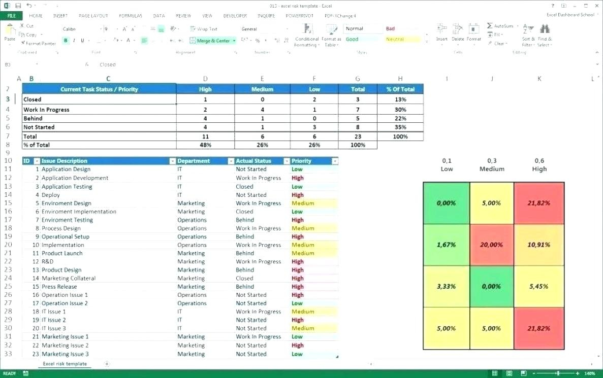 Work Spreadsheet Within Project Management Budget Tracking Template Valid Work In Progress