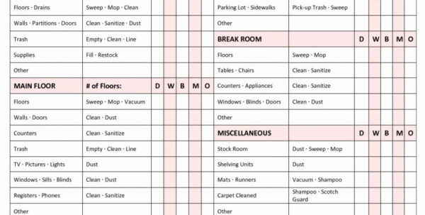 Work Tracking Spreadsheet Intended For Job Tracking Spreadsheet Template Applicant Free Search Application