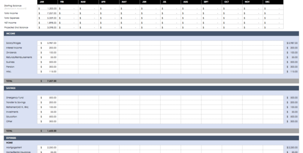 Workable Budget Spreadsheet With Regard To Free Monthly Budget Templates  Smartsheet