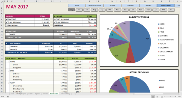 Workable Budget Spreadsheet Within Premium Excel Budget Template  Savvy Spreadsheets