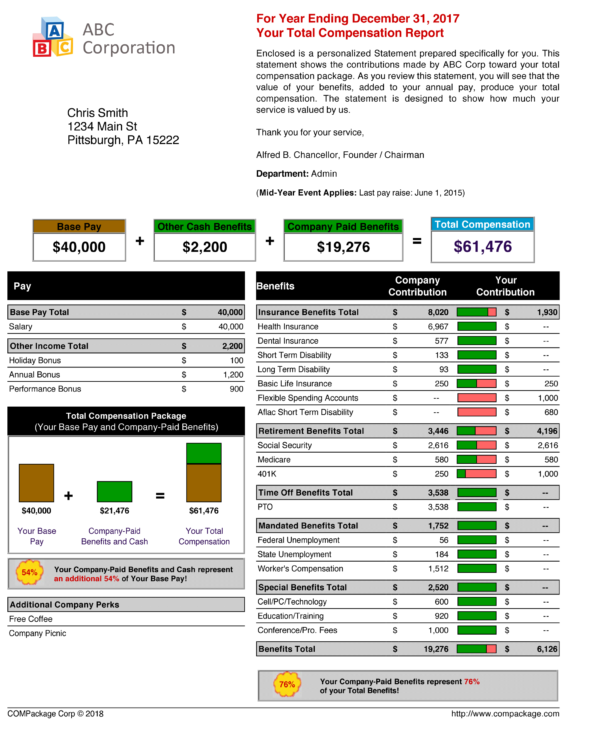 Workers Compensation Excel Spreadsheet Throughout Samples Of Employee Benefit Statements And Total Compensation
