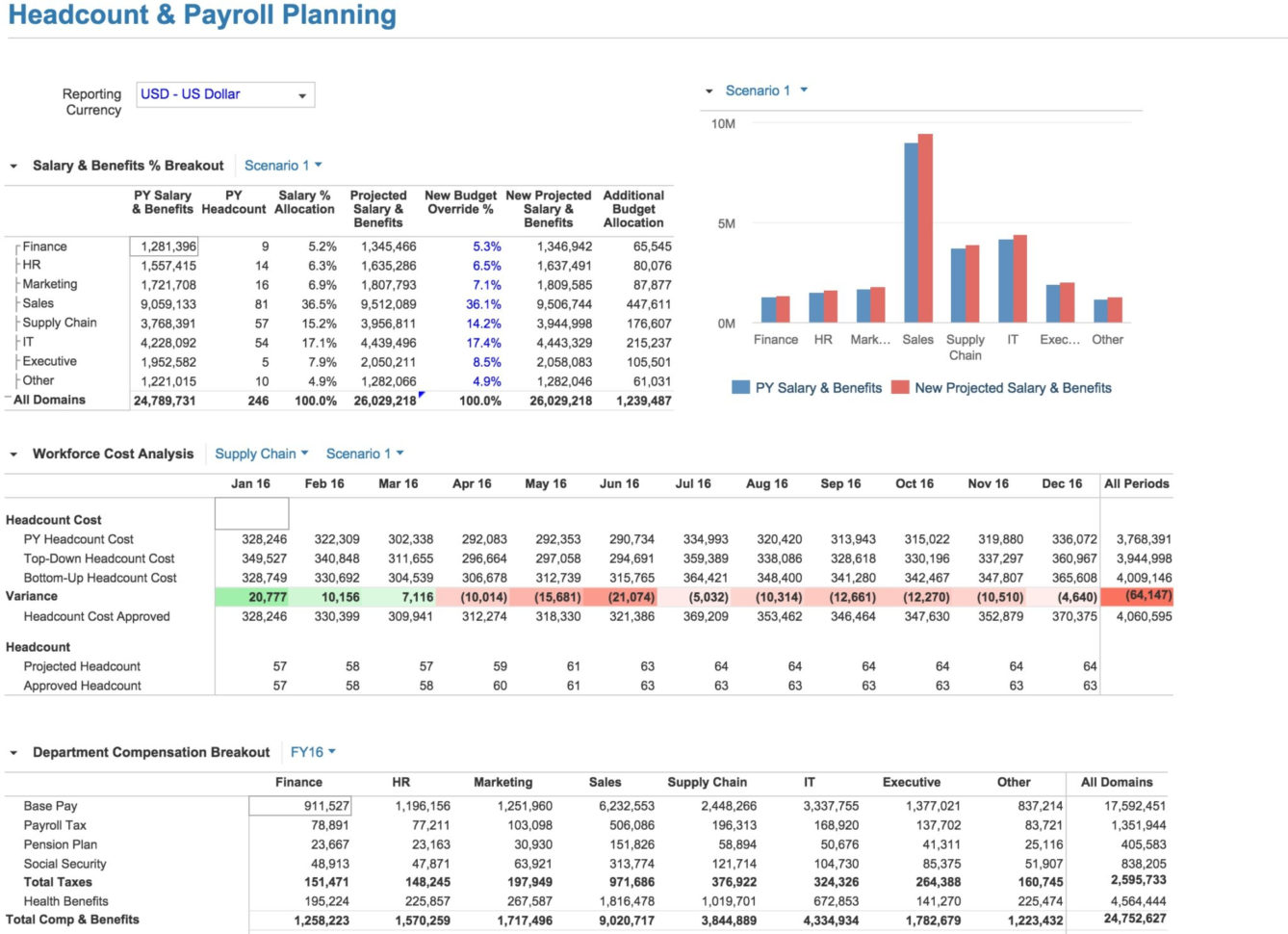 Workforce Capacity Planning Spreadsheet With Team Capacity Planning Xls  Natural Buff Dog