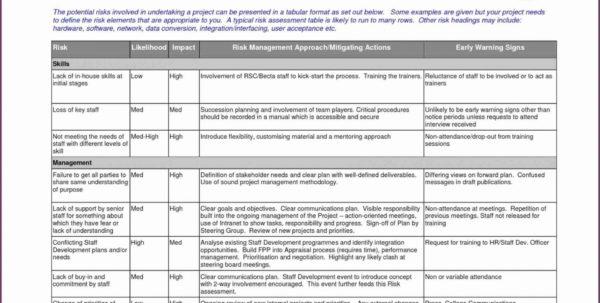 Workforce Management Excel Spreadsheet In 005 Workforcening Template Xls Management Excel Spreadsheet Workforce Management Excel Spreadsheet Spreadsheet Download