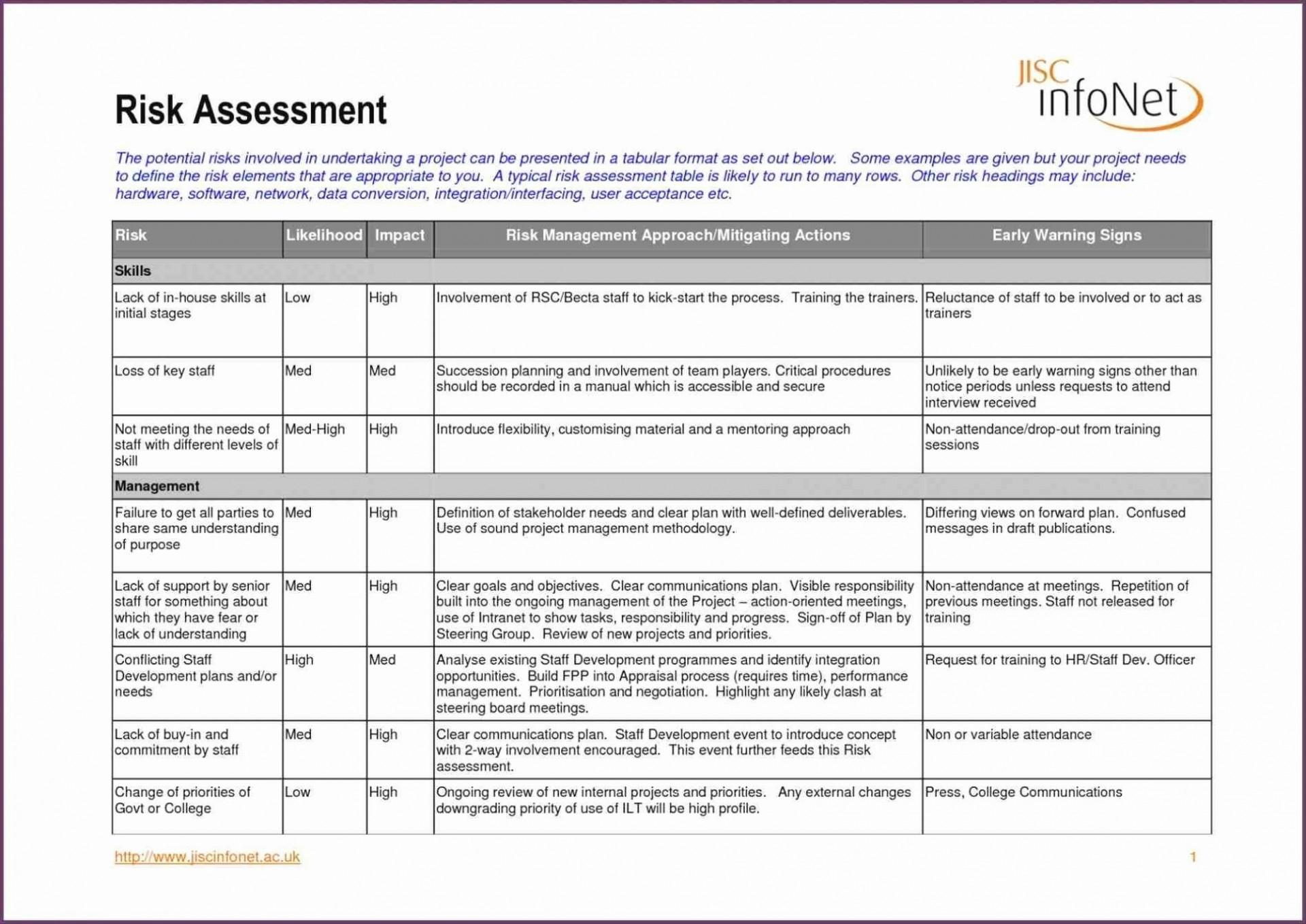 Workforce Management Excel Spreadsheet In 005 Workforcening Template Xls Management Excel Spreadsheet