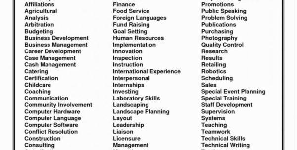 Workforce Management Excel Spreadsheet Inside Event Budgeting Software Spreadsheet For Project Management Excel