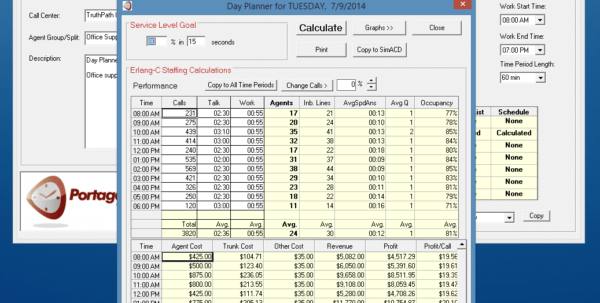 Workforce Management Excel Spreadsheet Pertaining To Call Center Staffing Software With Portage Communications