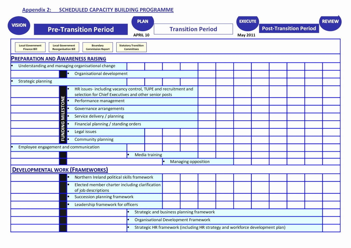 Workforce Planning Excel Spreadsheet In Workforce Plan Template Excel New Staffing Calculator Excel Template