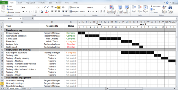 Workforce Planning Excel Spreadsheet With Regard To Workforce Planning Excel Spreadsheet – Spreadsheet Collections