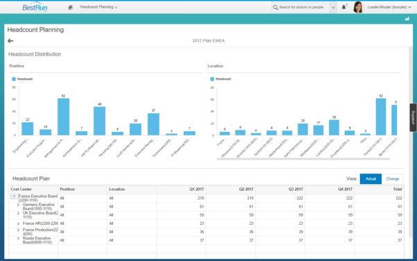 Workforce Planning Spreadsheet Template In New In Sap Successfactors Workforce Planning – Operational Headcount