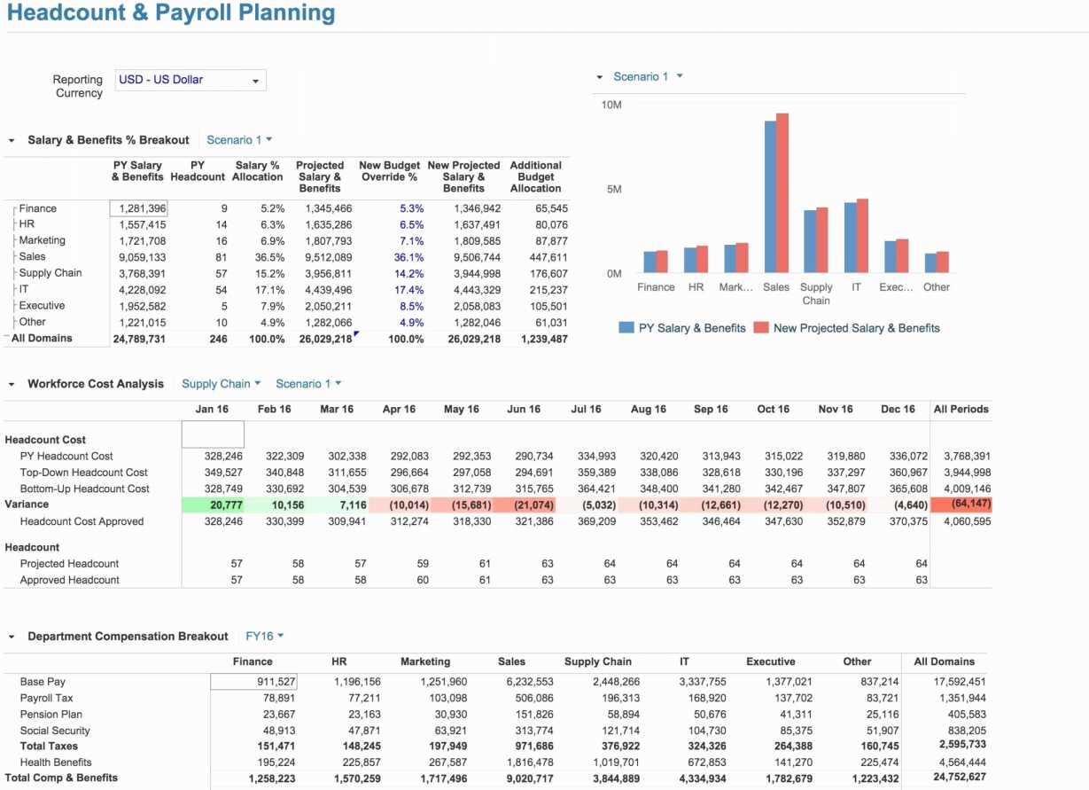Workforce Planning Spreadsheet Template Pertaining To Storage Capacity Planning Spreadsheet Template Excel Server Document