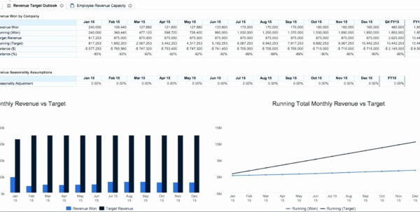 Workforce Planning Spreadsheet Template Throughout Staff Capacity Planning Template Excel  Glendale Community Document