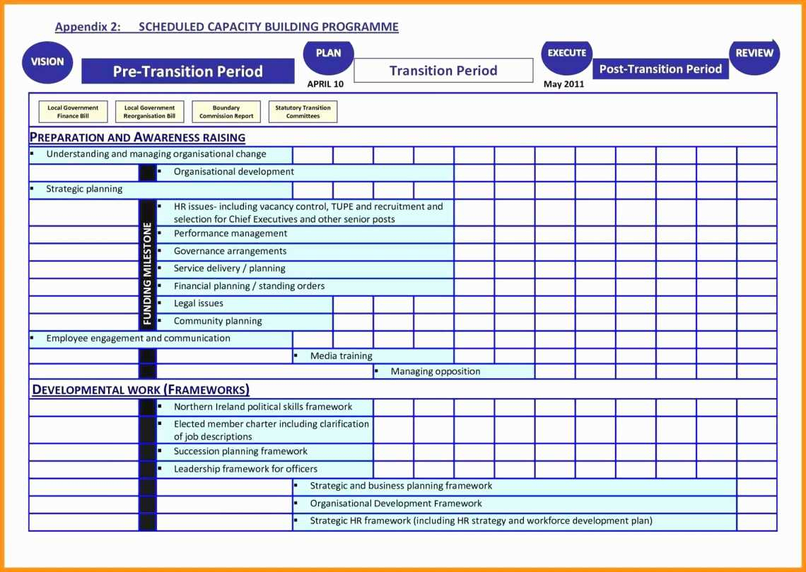 Workforce Planning Spreadsheet Template With Workforce Capacity Planning Spreadsheet For Workforce Plan Template