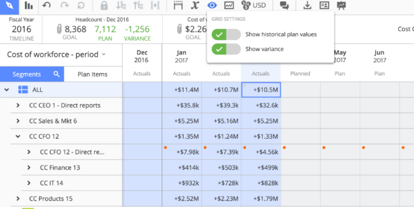 Workforce Planning Spreadsheet Template Within A New Workforce Planning Model: Why Position Management Is Flawed