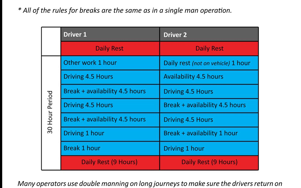 Working Time Directive Drivers Hours Spreadsheet Throughout Ultimate Drivers Hours Guide 0.1 Apk Download  Android