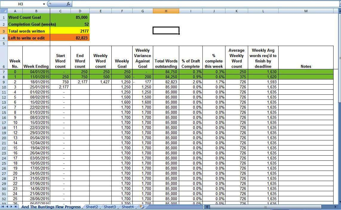 Working With Spreadsheets In Excel With Regard To Spreadsheet – Margaret Mcgoverne