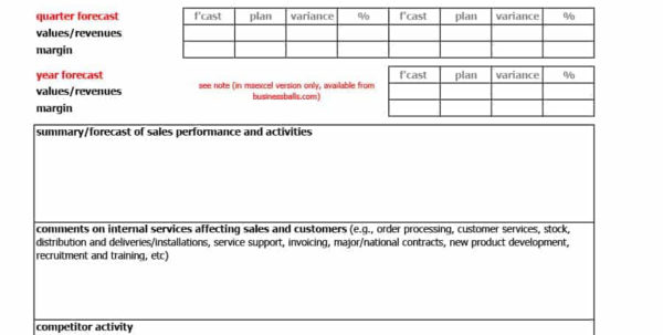 Workload Forecasting Spreadsheet With Regard To 39 Sales Forecast Templates  Spreadsheets  Template Archive