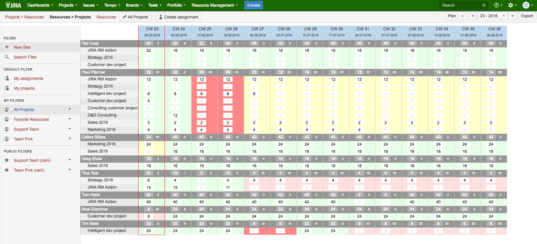 Workload Management Spreadsheet Intended For Resource Planning / Resource Overview