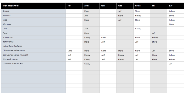 Workload Management Spreadsheet Regarding 28 Free Time Management Worksheets  Smartsheet