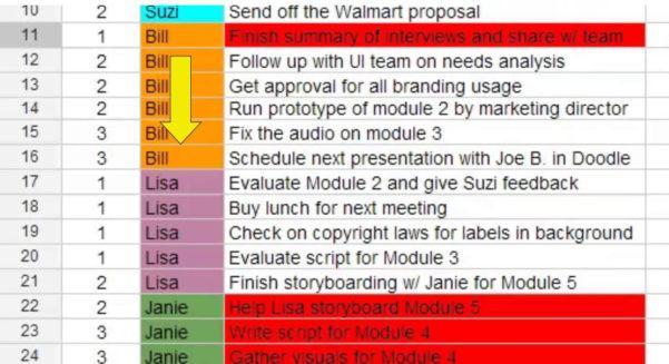 Workload Management Spreadsheet Regarding Project Management Spreadsheet Google Docs Free Using Youtube