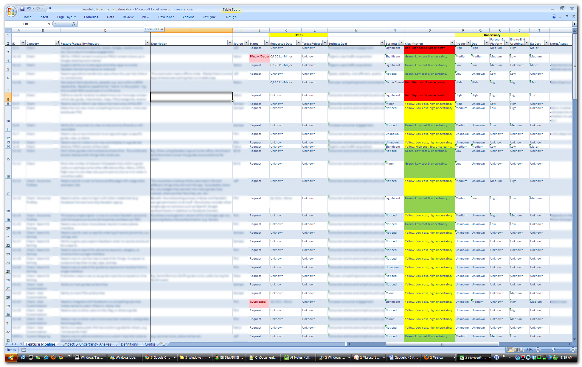 Workload Management Spreadsheet Throughout Creating Your Initial Roadmap  Roadmap Integrity