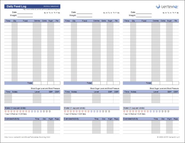 Workout Spreadsheet For Food Log Template  Printable Daily Food Log