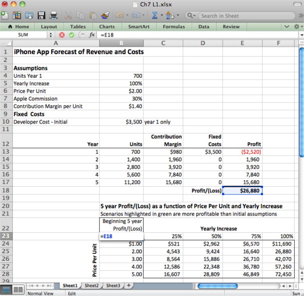 Wps Spreadsheet Inside Spreadsheet Data Analysis Kingsoft Software Wps Add Ins Invoice