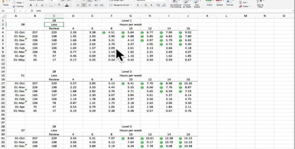Wrench Time Study Spreadsheet With Regard To Time Study Spreadsheet Fabulous Free Spreadsheet  Aljererlotgd
