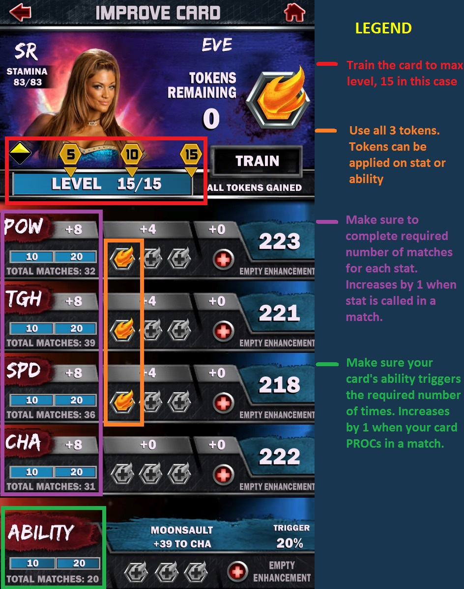 Wwe Supercard Stats Spreadsheet Inside Important Leveling Tip For Proing Cards : Wwesupercard