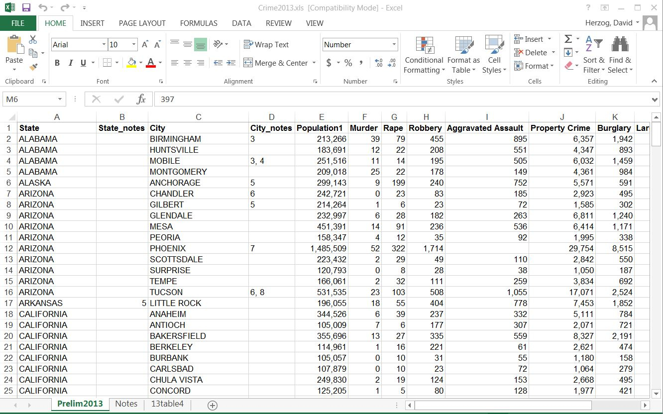 Xl Spreadsheet Help For Spreadsheets For Data Journalism  David Herzog