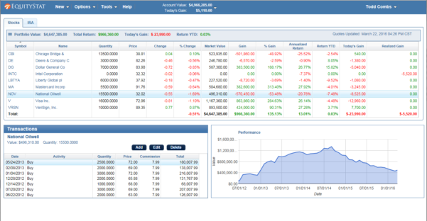 Yahoo Finance Spreadsheet Pertaining To Yahoo Finance Portfolio Manager Changes  Equitystat Blog