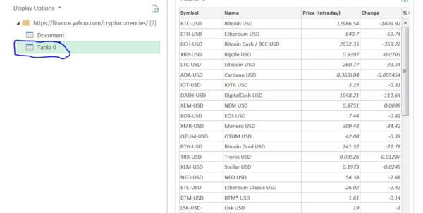 Yahoo Finance Spreadsheet Throughout Get Realtime Cryptocurrency Prices From Yahoo! Finance To Excel