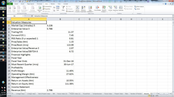 Yahoo Finance Spreadsheet With Regard To Linking Yahoo! Finance And Other Outside Financial Data To Excel