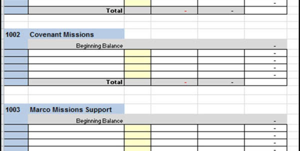 Yearly Budget Spreadsheet In Blank Yearly Budget Spreadsheet Sample Church Tithe And Off ~ Epaperzone