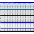 Yearly Budget Spreadsheet Within Samples Of Budget Spreadsheets  Tagua Spreadsheet Sample Collection