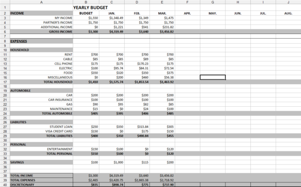 Yearly Budget Spreadsheet Within Yearly Budget Spreadsheet!  Coordinated Kate