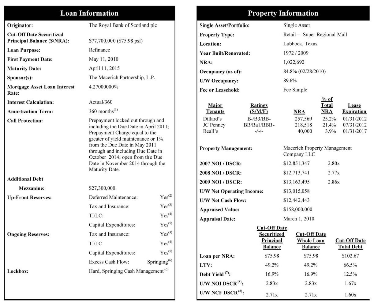 Yield Maintenance Spreadsheet For Sage Business Cases  The Return Of The Loan: Commercial Mortgage