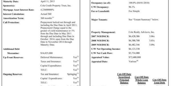 Yield Maintenance Spreadsheet Pertaining To Sage Business Cases  The Return Of The Loan: Commercial Mortgage