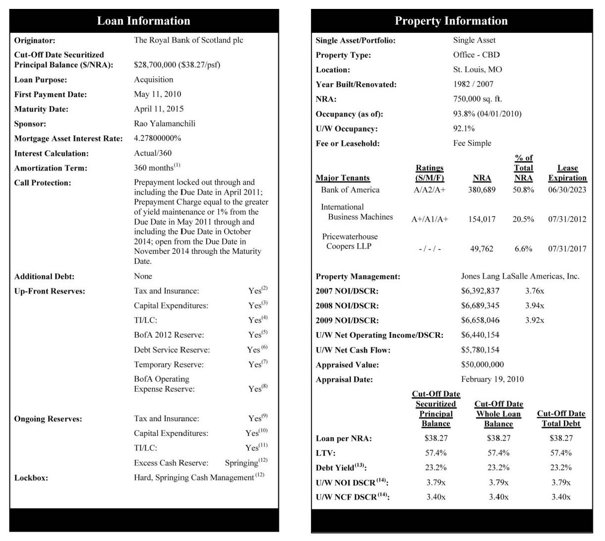Yield Maintenance Spreadsheet With Sage Business Cases  The Return Of The Loan: Commercial Mortgage