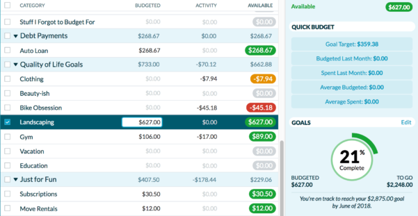 Ynab Spreadsheet Throughout The Best Budgeting Apps And Tools: Reviewswirecutter  A New