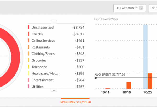 You Need A Budget Spreadsheet In 7 Budgeting Tools To Better Manage Your Money