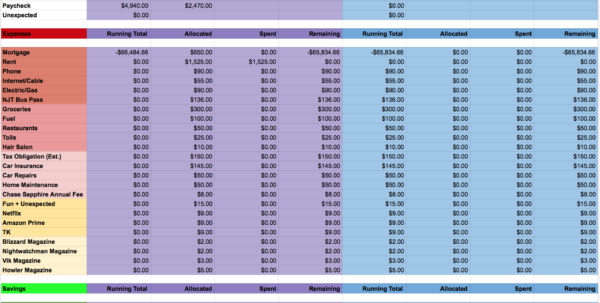 You Need A Budget Spreadsheet With Regard To Ynab In Excel : Personalfinance
